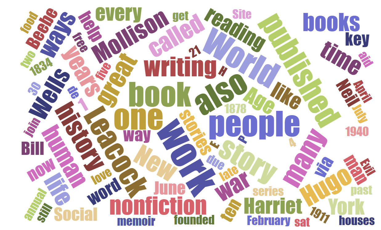 WordCloud people improved the world